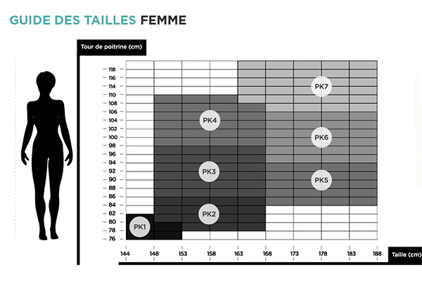 guide taille percko lyne up femme