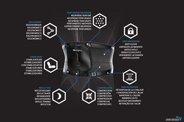 ceinture lombaire compex bionic back