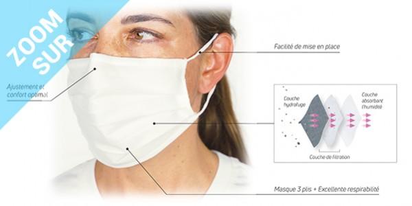Masque Anti Virus : que veut dire UNS 1, UNS 2, DGA, AFNOR, FFP2 ?
